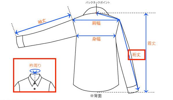 シャツサイズ表記